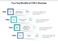 Four Key Benefits Of CSR In Business Ppt PowerPoint Presentation Gallery Clipart Images PDF