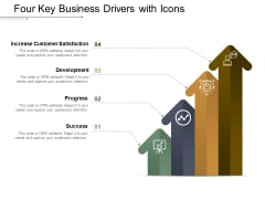 Four Key Business Drivers With Icons Ppt Powerpoint Presentation Model Slideshow