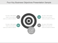 Four Key Business Objectives Ppt PowerPoint Presentation Design Templates