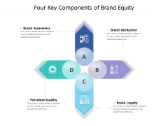 Four Key Components Of Brand Equity Ppt PowerPoint Presentation Gallery Ideas