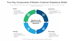 Four Key Components Of Modern Customer Experience Model Ideas PDF