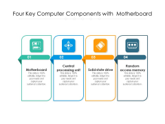 Four Key Computer Components With Motherboard Ppt PowerPoint Presentation File Brochure PDF