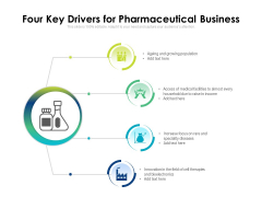 Four Key Drivers For Pharmaceutical Business Ppt PowerPoint Presentation Gallery Backgrounds PDF