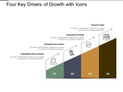 Four Key Drivers Of Growth With Icons Ppt Powerpoint Presentation Portfolio Rules
