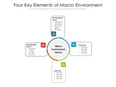 Four Key Elements Of Macro Environment Ppt PowerPoint Presentation File Icons PDF