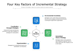 Four Key Factors Of Incremental Strategy Ppt PowerPoint Presentation File Deck PDF