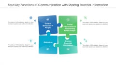 Four Key Functions Of Communication With Sharing Essential Information Ppt Portfolio Background Designs PDF
