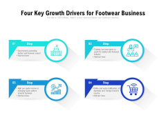 Four Key Growth Drivers For Footwear Business Ppt PowerPoint Presentation File Images PDF
