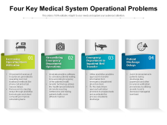 Four Key Medical System Operational Problems Ppt PowerPoint Presentation File Show PDF