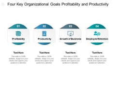 Four Key Organizational Goals Profitability And Productivity Ppt PowerPoint Presentation Layout