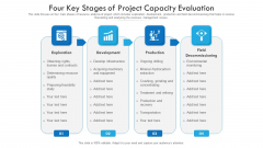 Four Key Stages Of Project Capacity Evaluation Ppt PowerPoint Presentation Ideas Model PDF