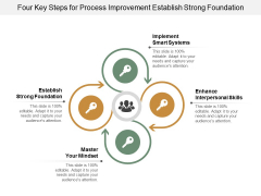 Four Key Steps For Process Improvement Establish Strong Foundation Ppt Powerpoint Presentation Slides Graphics