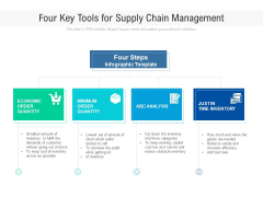 Four Key Tools For Supply Chain Management Ppt PowerPoint Presentation File Example Topics PDF