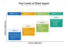 Four Levels Of Client Impact Ppt Pictures Visuals PDF