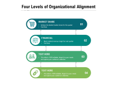 Four Levels Of Organizational Alignment Ppt PowerPoint Presentation Gallery Model