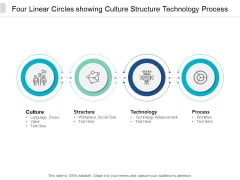 Four Linear Circles Showing Culture Structure Technology Process Ppt PowerPoint Presentation Icon Graphics Download