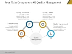 Four Main Components Of Quality Management Ppt PowerPoint Presentation Design Ideas