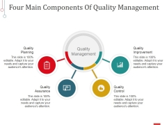 Four Main Components Of Quality Management Ppt PowerPoint Presentation Example 2015