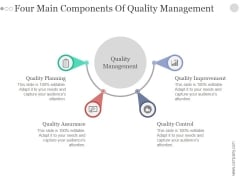 Four Main Components Of Quality Management Ppt PowerPoint Presentation Good