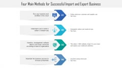 four main methods for successful import and export business ppt powerpoint presentation styles portfolio pdf