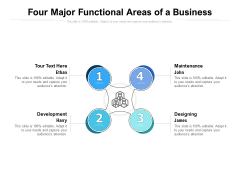 Four Major Functional Areas Of A Business Ppt PowerPoint Presentation Infographic Template Example File
