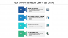 Four Methods To Reduce Cost Of Bad Quality Ppt PowerPoint Presentation Slides Graphics PDF