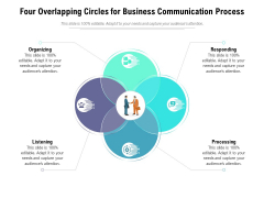 Four Overlapping Circles For Business Communication Process Ppt PowerPoint Presentation Inspiration Show PDF