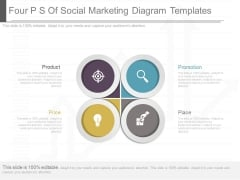 Four P S Of Social Marketing Diagram Templates