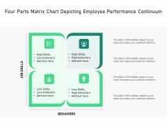 Four Parts Matrix Chart Depicting Employee Performance Continuum Ppt PowerPoint Presentation Gallery Layout Ideas PDF