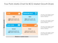 Four Parts Matrix Chart For BCG Market Growth Share Ppt PowerPoint Presentation Gallery Inspiration PDF