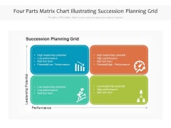 Four Parts Matrix Chart Illustrating Succession Planning Grid Ppt PowerPoint Presentation File Design Templates PDF