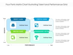 Four Parts Matrix Chart Illustrating Talent And Performance Grid Ppt PowerPoint Presentation Gallery Guide PDF