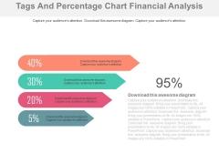 Four Percentage Tags For Financial Analysis Powerpoint Slides