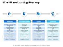 Four Phase Learning Roadmap Ppt PowerPoint Presentation Infographic Template Example 2015