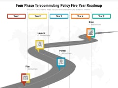 Four Phase Telecommuting Policy Five Year Roadmap Introduction