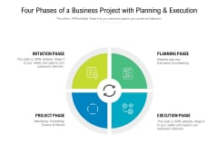 Four Phases Of A Business Project With Planning And Execution Ppt PowerPoint Presentation Outline Introduction