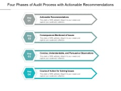 Four Phases Of Audit Process With Actionable Recommendations Ppt PowerPoint Presentation Outline Show