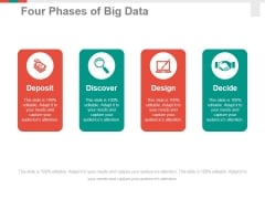 Four Phases Of Big Data Ppt PowerPoint Presentation Professional Format Ideas