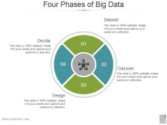 Four Phases Of Big Data Ppt PowerPoint Presentation Topics