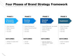 Four Phases Of Brand Strategy Framework Ppt PowerPoint Presentation Pictures Visual Aids