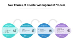 Four Phases Of Disaster Management Process Ppt PowerPoint Presentation Gallery Clipart Images PDF