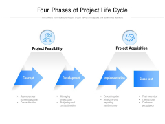 Four Phases Of Project Life Cycle Ppt PowerPoint Presentation Infographic Template Graphics PDF