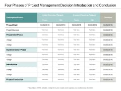 Four Phases Of Project Management Decision Introduction And Conclusion Ppt Powerpoint Presentation Icon Visual Aids