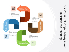 Four Phases Of Project Management Initiation And Planning Ppt PowerPoint Presentation Icon Background Designs PDF