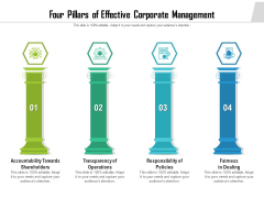 Four Pillars Of Effective Corporate Management Ppt PowerPoint Presentation Infographics Icon PDF