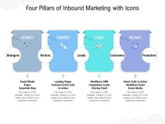 Four Pillars Of Inbound Marketing With Icons Ppt PowerPoint Presentation Ideas Shapes