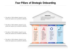 Four Pillars Of Strategic Onboarding Ppt PowerPoint Presentation Layouts Mockup PDF