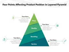 Four Points Affecting Product Position In Layered Pyramid Ppt PowerPoint Presentation Icon Model PDF