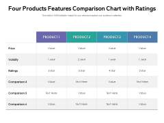 Four Products Features Comparison Chart With Ratings Ppt PowerPoint Presentation Gallery Graphics Pictures PDF
