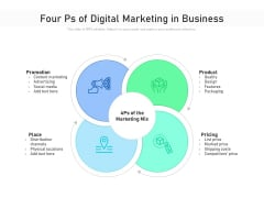 Four Ps Of Digital Marketing In Business Ppt PowerPoint Presentation File Tips PDF